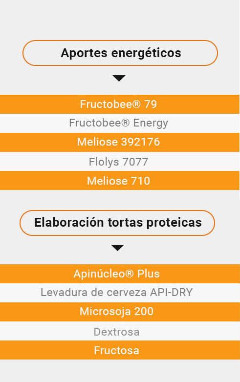 Productos de nutrición apícola